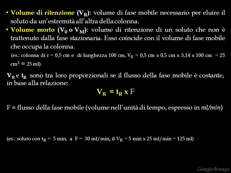 Volume di ritenzione (VR): volume di fase mobile necessario per eluire il soluto da un'estremità all'altra della colonna.