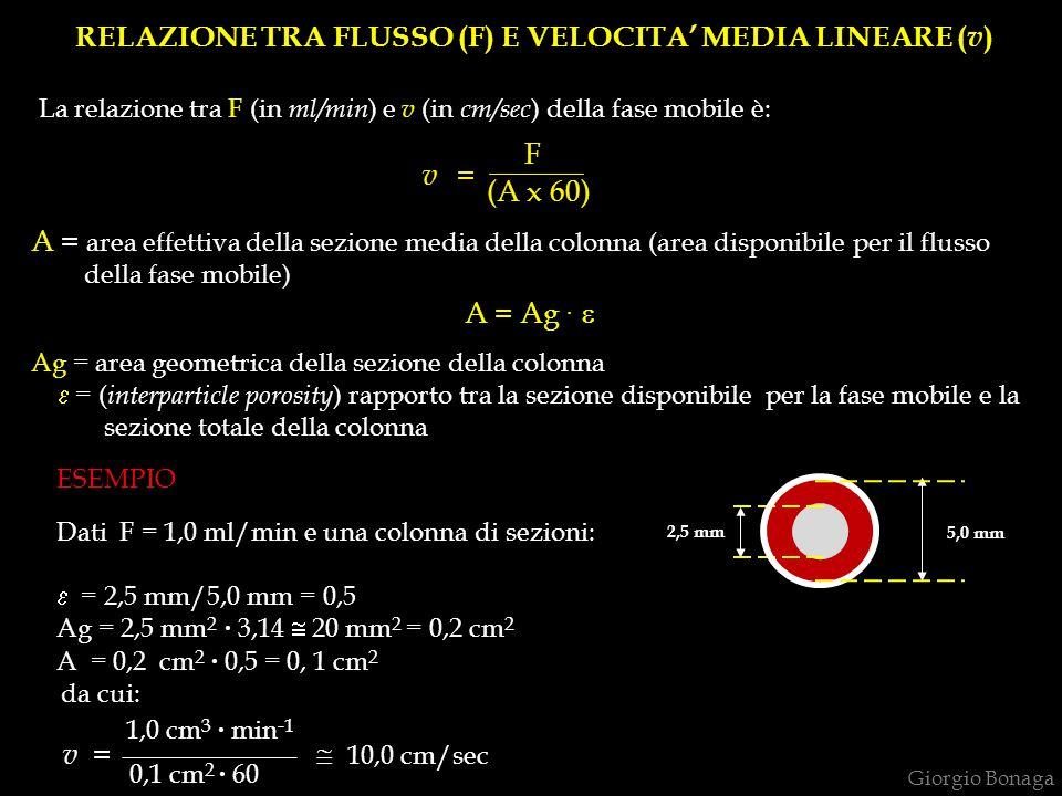 RELAZIONE TRA FLUSSO (F) E VELOCITA' MEDIA LINEARE (v)