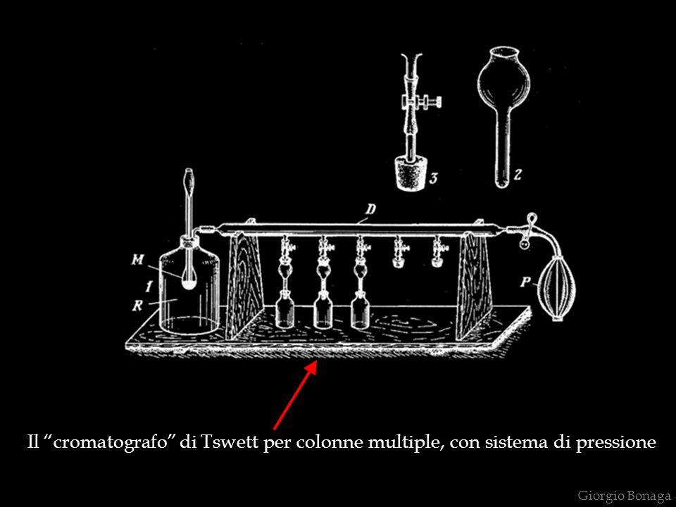 Il cromatografo di Tswett per colonne multiple, con sistema di pressione