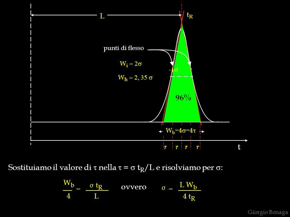 Sostituiamo il valore di t nella t = s tR/L e risolviamo per s: ovvero