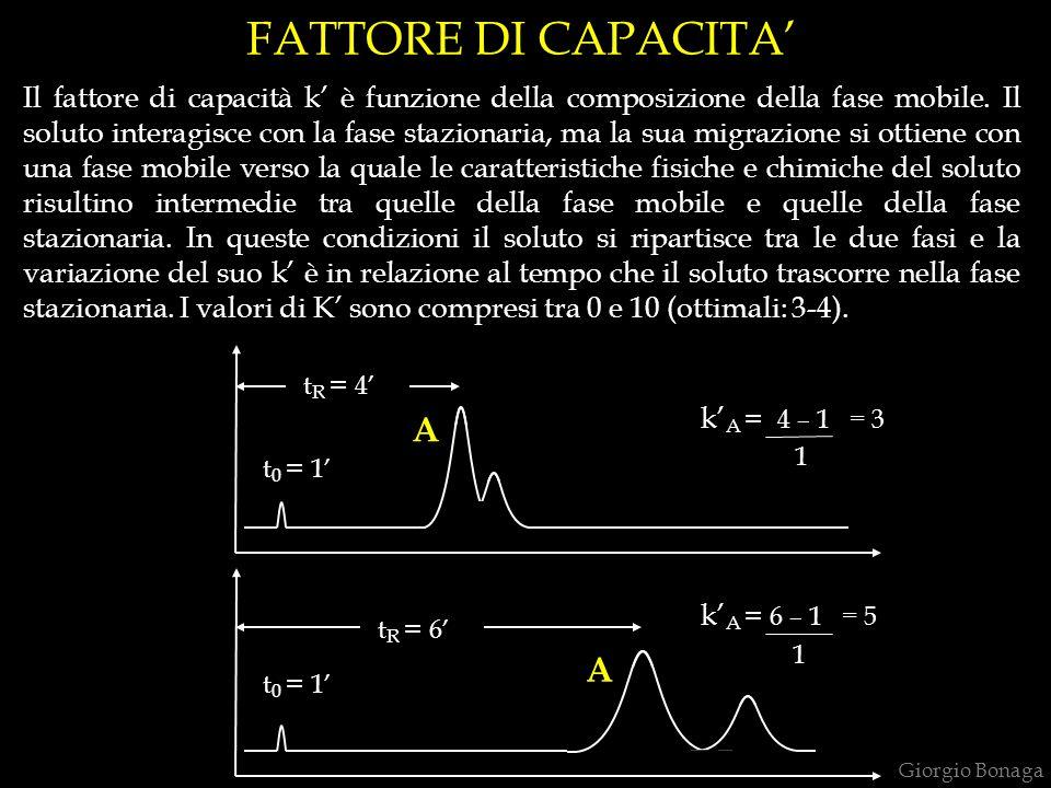FATTORE DI CAPACITA' A A
