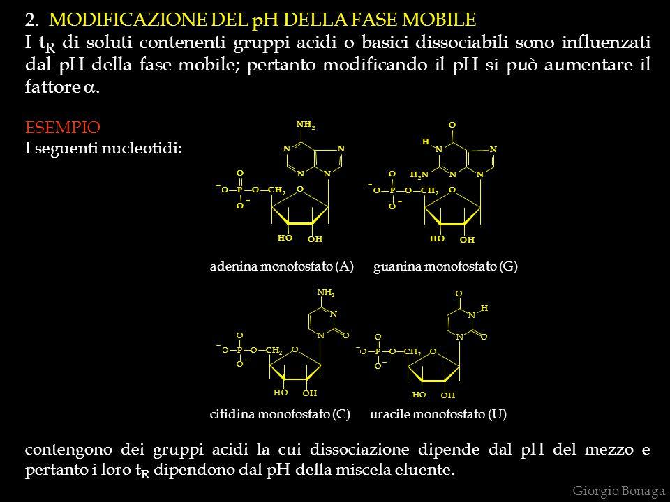2. MODIFICAZIONE DEL pH DELLA FASE MOBILE
