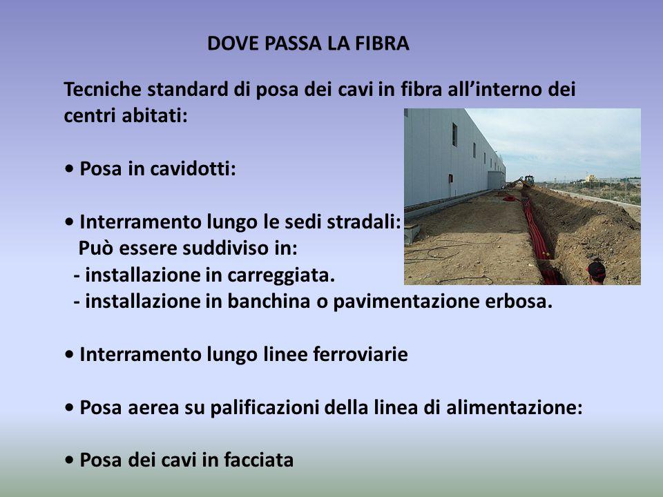 DOVE PASSA LA FIBRA Tecniche standard di posa dei cavi in fibra all'interno dei centri abitati: • Posa in cavidotti:
