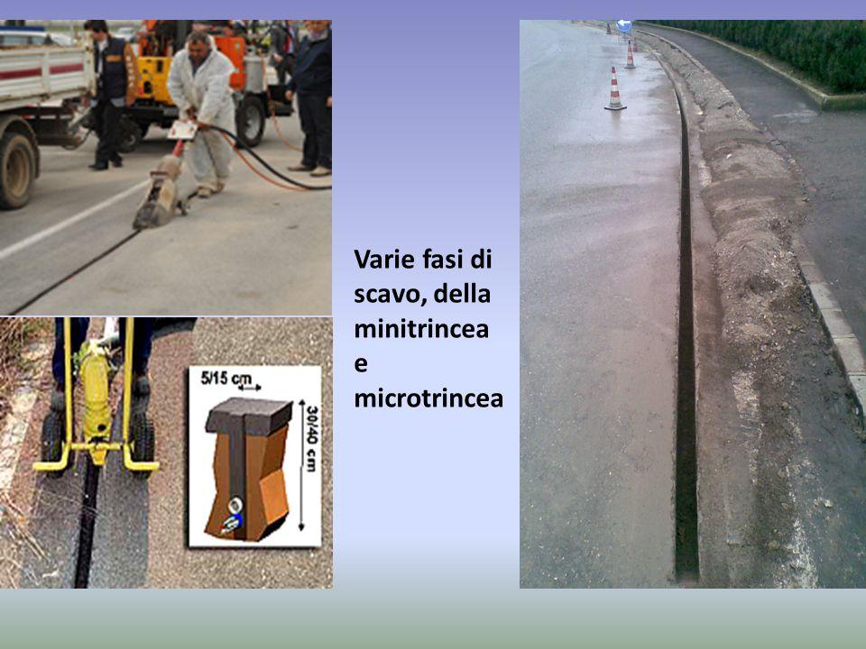 Varie fasi di scavo, della minitrincea e microtrincea