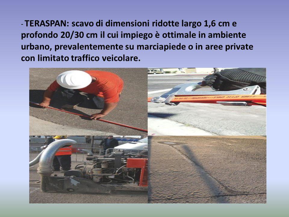 TERASPAN: scavo di dimensioni ridotte largo 1,6 cm e profondo 20/30 cm il cui impiego è ottimale in ambiente urbano, prevalentemente su marciapiede o in aree private con limitato traffico veicolare.