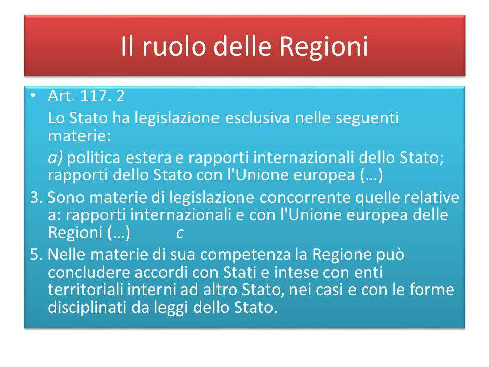 Il ruolo delle Regioni Art. 117. 2