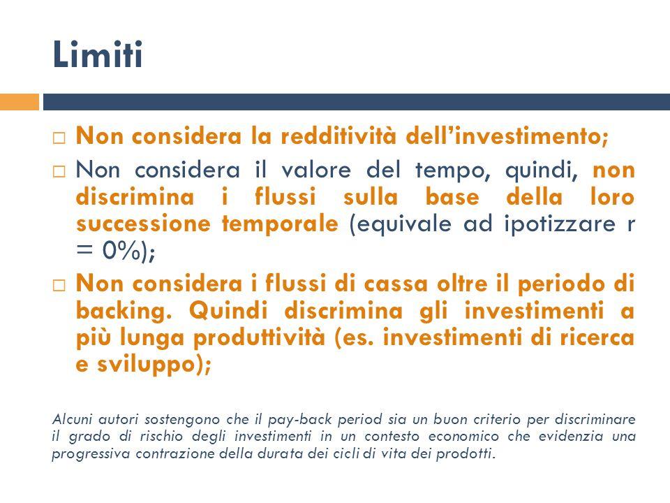 Limiti Non considera la redditività dell'investimento;