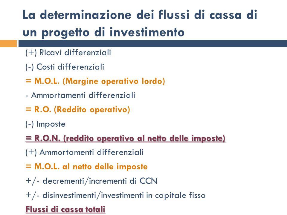 La determinazione dei flussi di cassa di un progetto di investimento