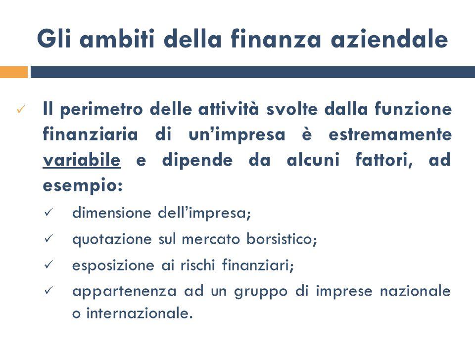 Gli ambiti della finanza aziendale