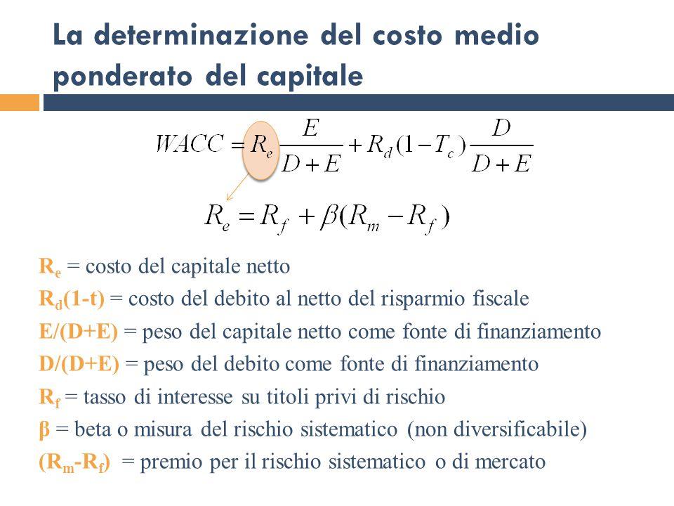 La determinazione del costo medio ponderato del capitale