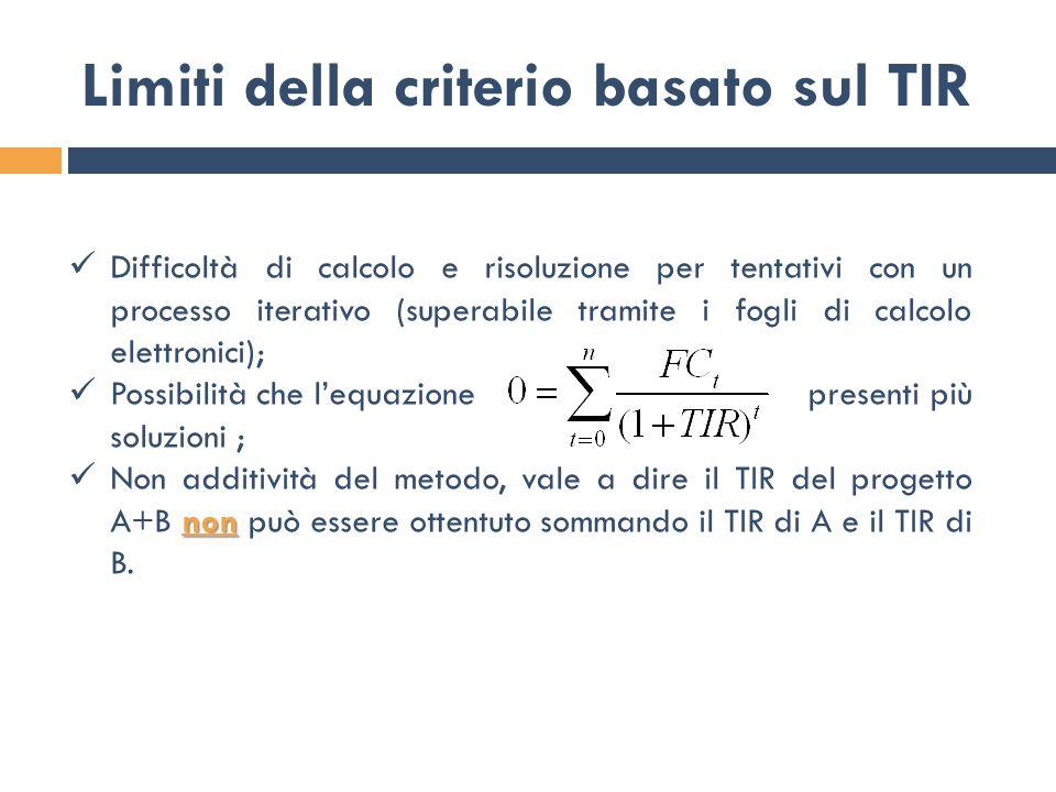 Limiti della criterio basato sul TIR