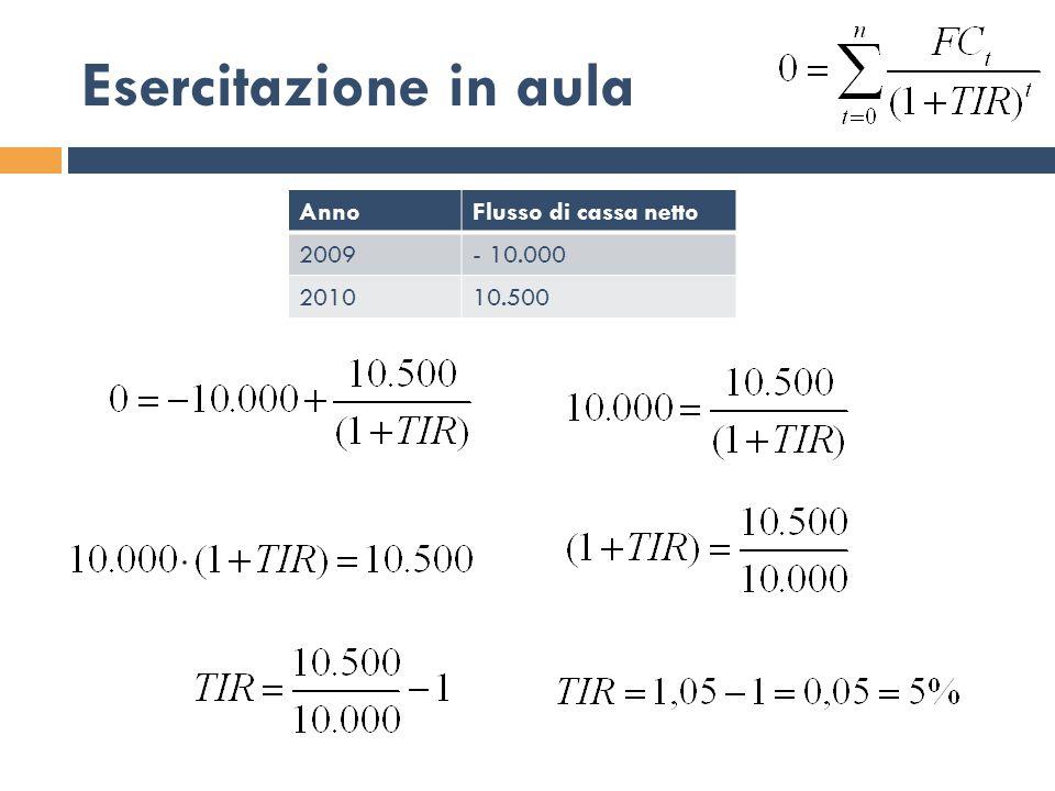 Esercitazione in aula Anno Flusso di cassa netto 2009 - 10.000 2010