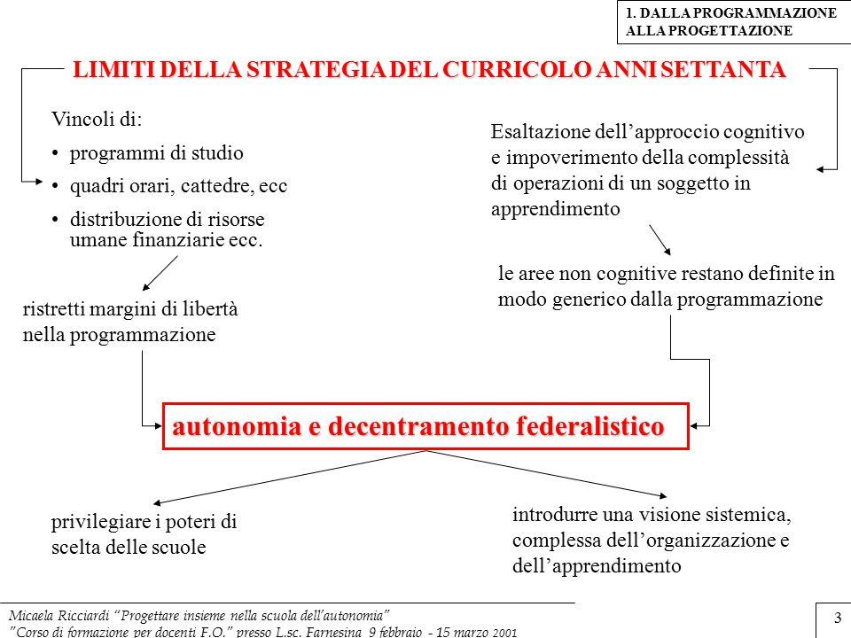 autonomia e decentramento federalistico