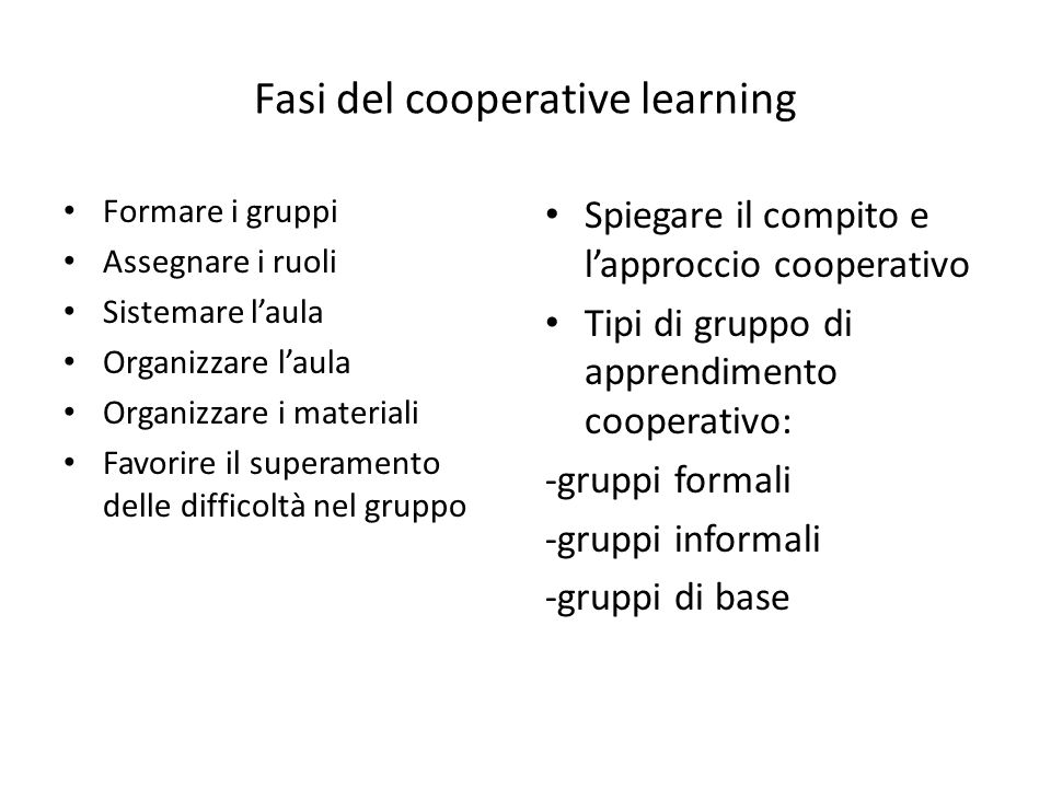 Fasi del cooperative learning