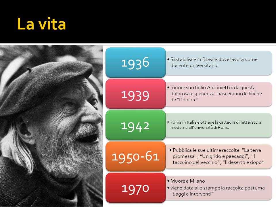 La vita 1936. Si stabilisce in Brasile dove lavora come docente universitario. 1939.