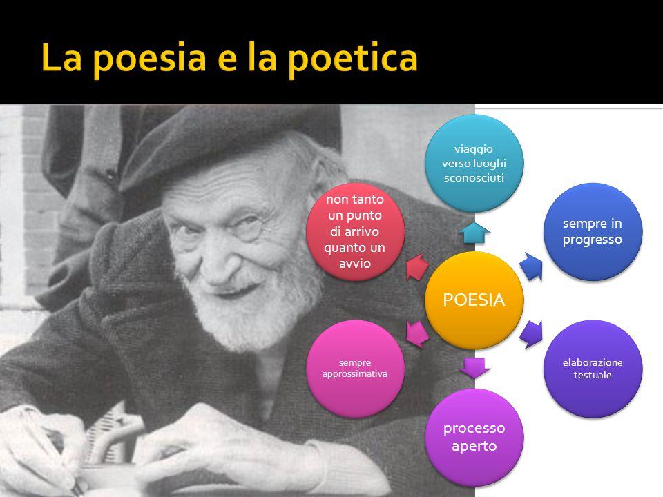 La poesia e la poetica processo aperto