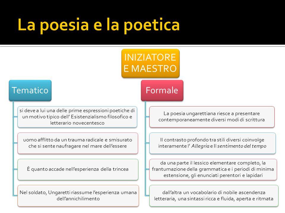La poesia e la poetica INIZIATORE E MAESTRO Tematico