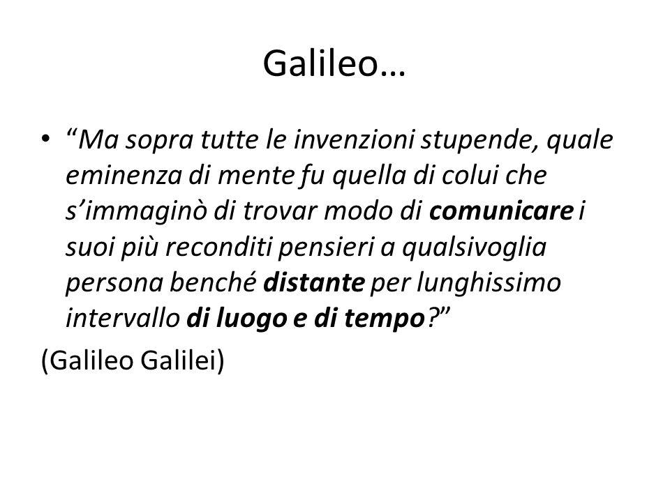 Galileo…