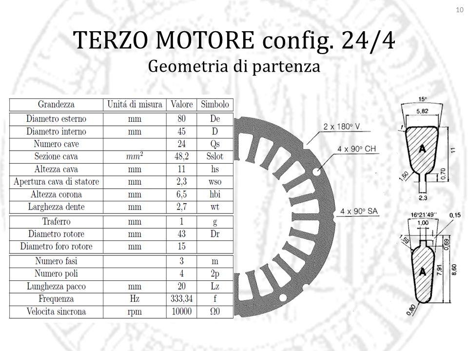 TERZO MOTORE config. 24/4 Geometria di partenza
