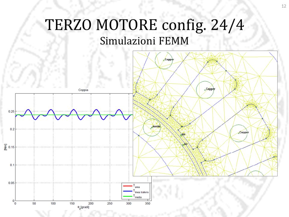 TERZO MOTORE config. 24/4 Simulazioni FEMM