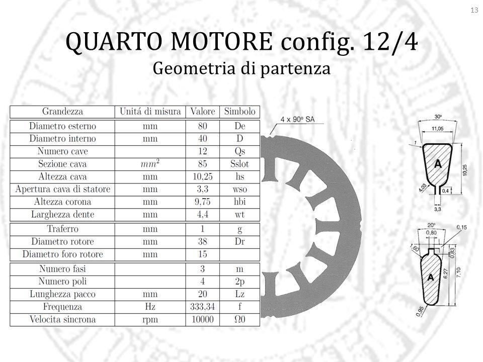 QUARTO MOTORE config. 12/4 Geometria di partenza