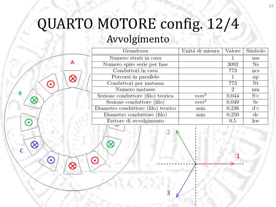 QUARTO MOTORE config. 12/4 Avvolgimento