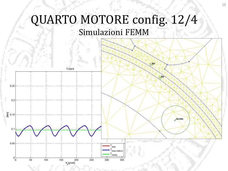 QUARTO MOTORE config. 12/4 Simulazioni FEMM
