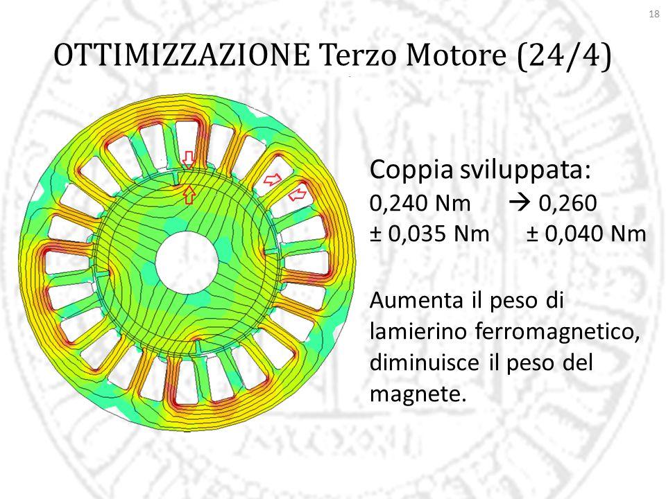 OTTIMIZZAZIONE Terzo Motore (24/4)