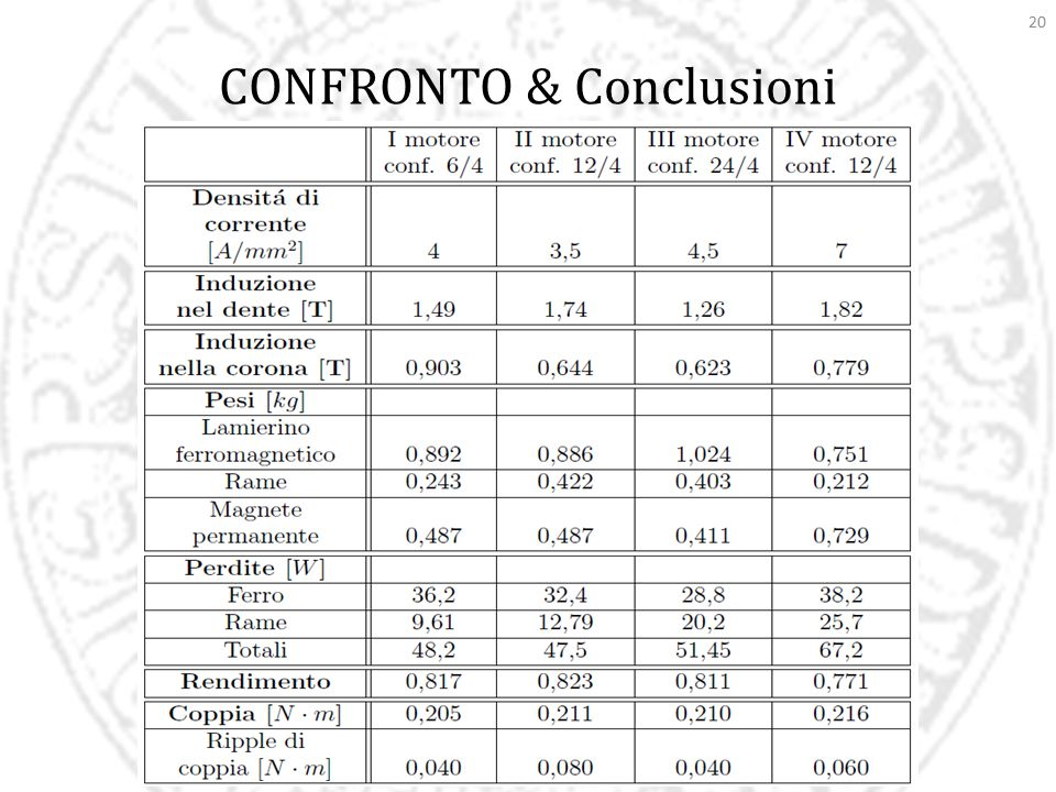CONFRONTO & Conclusioni