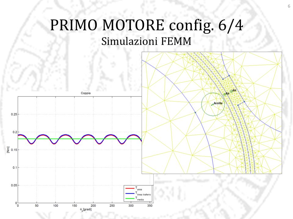 PRIMO MOTORE config. 6/4 Simulazioni FEMM
