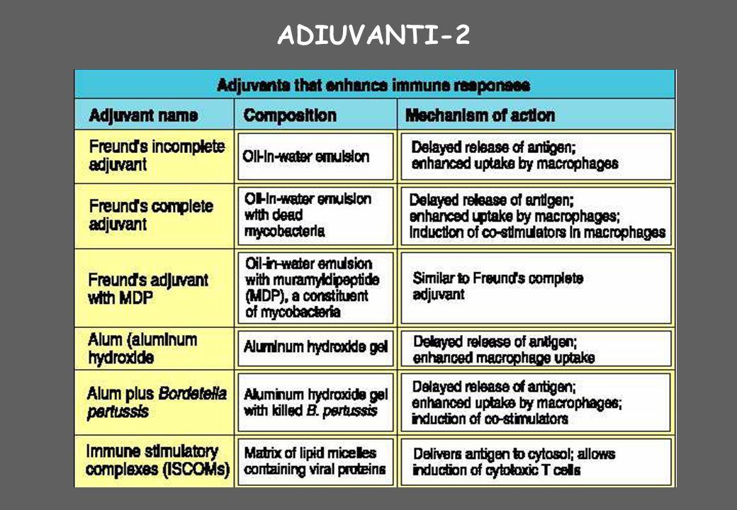 ADIUVANTI-2