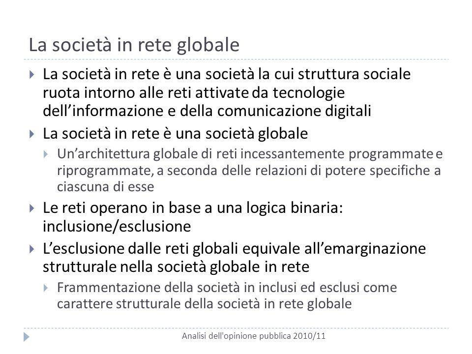 La società in rete globale