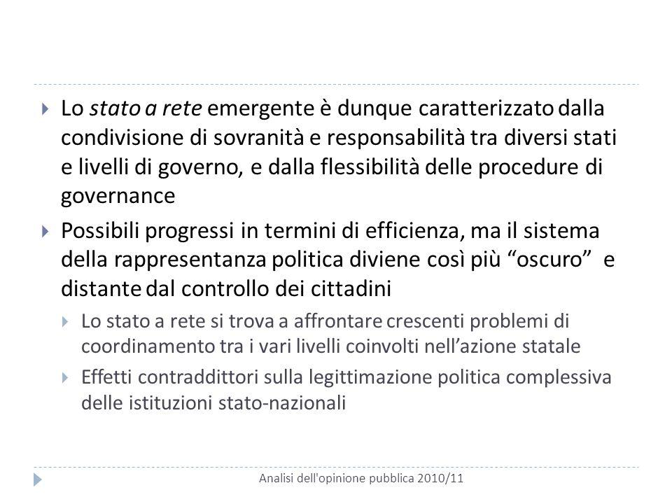Lo stato a rete emergente è dunque caratterizzato dalla condivisione di sovranità e responsabilità tra diversi stati e livelli di governo, e dalla flessibilità delle procedure di governance