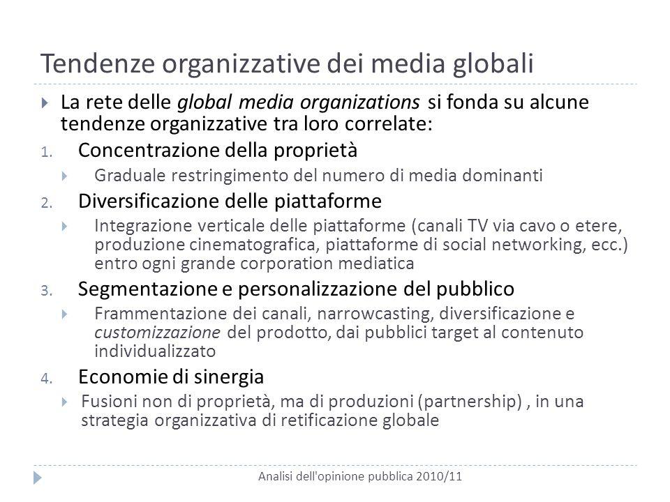 Tendenze organizzative dei media globali