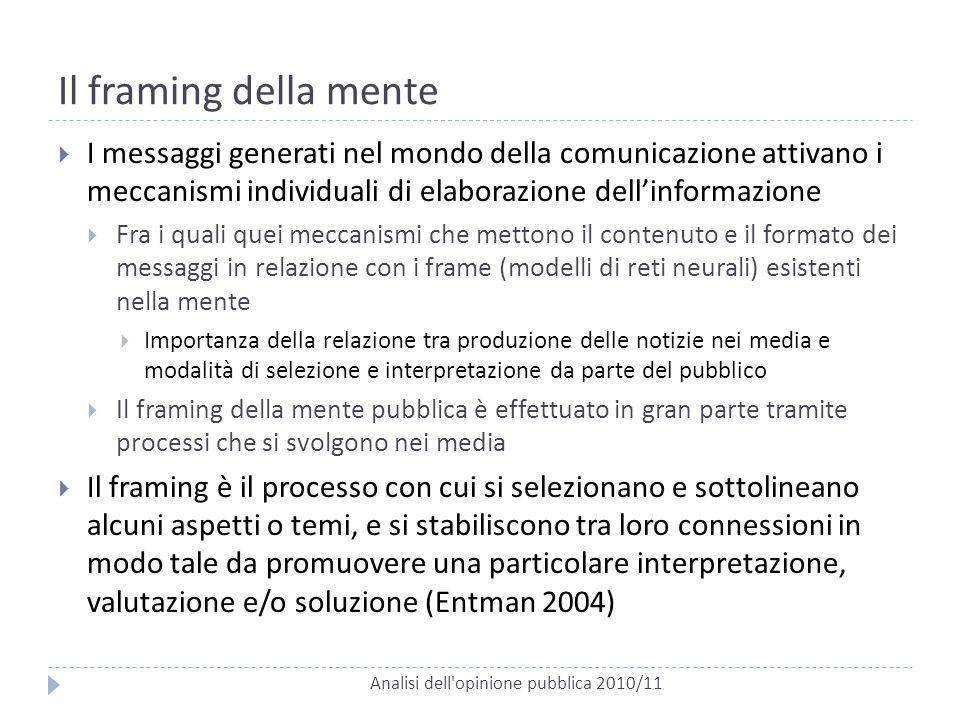 Il framing della mente I messaggi generati nel mondo della comunicazione attivano i meccanismi individuali di elaborazione dell'informazione.