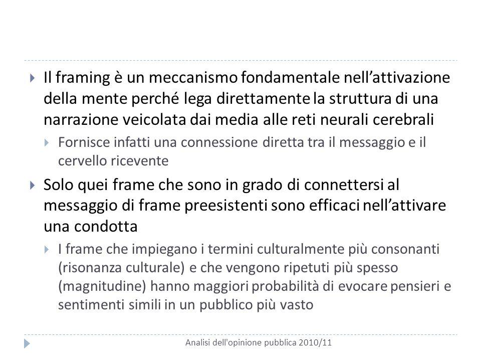Il framing è un meccanismo fondamentale nell'attivazione della mente perché lega direttamente la struttura di una narrazione veicolata dai media alle reti neurali cerebrali