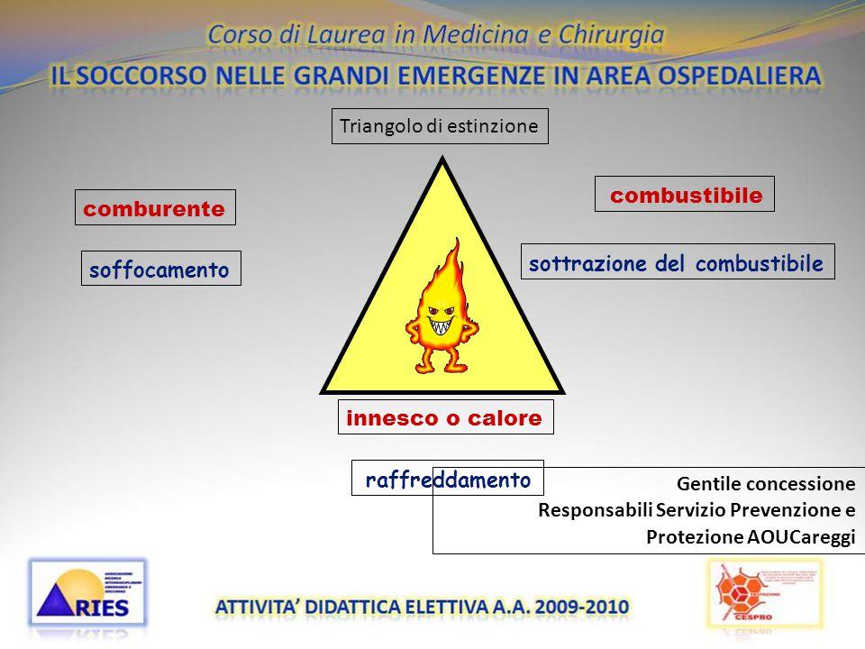Triangolo di estinzione