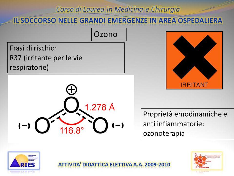 Ozono Frasi di rischio: R37 (irritante per le vie respiratorie)