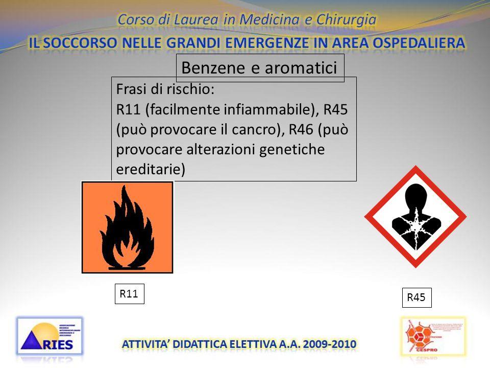 Benzene e aromatici Frasi di rischio: