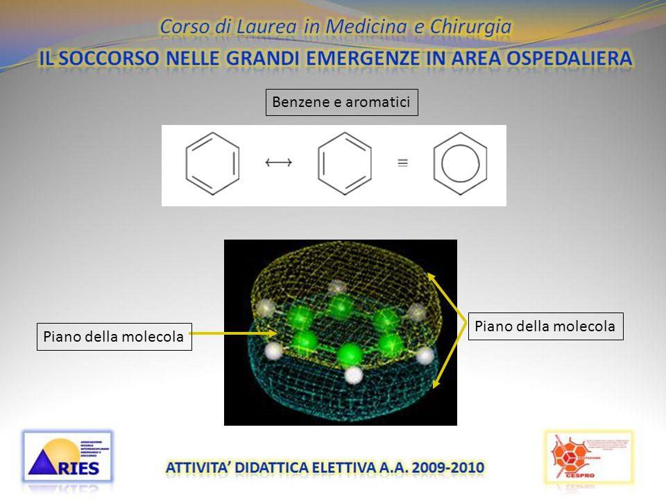 Benzene e aromatici Piano della molecola Piano della molecola 20/11/09