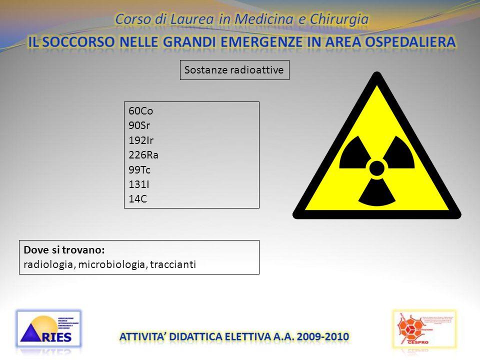 Sostanze radioattive 60Co. 90Sr. 192Ir. 226Ra. 99Tc. 131I. 14C. Dove si trovano: radiologia, microbiologia, traccianti.