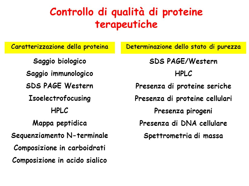 Controllo di qualità di proteine terapeutiche