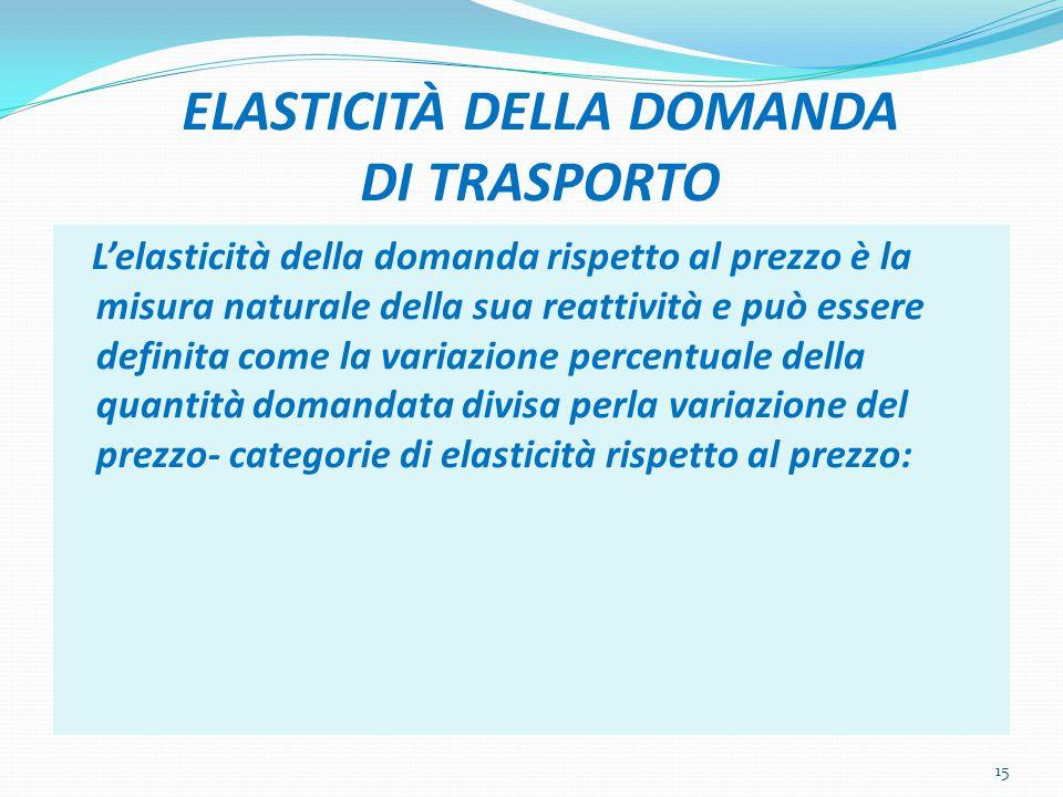 ELASTICITÀ DELLA DOMANDA DI TRASPORTO