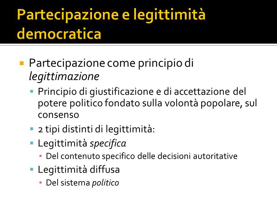 Partecipazione e legittimità democratica