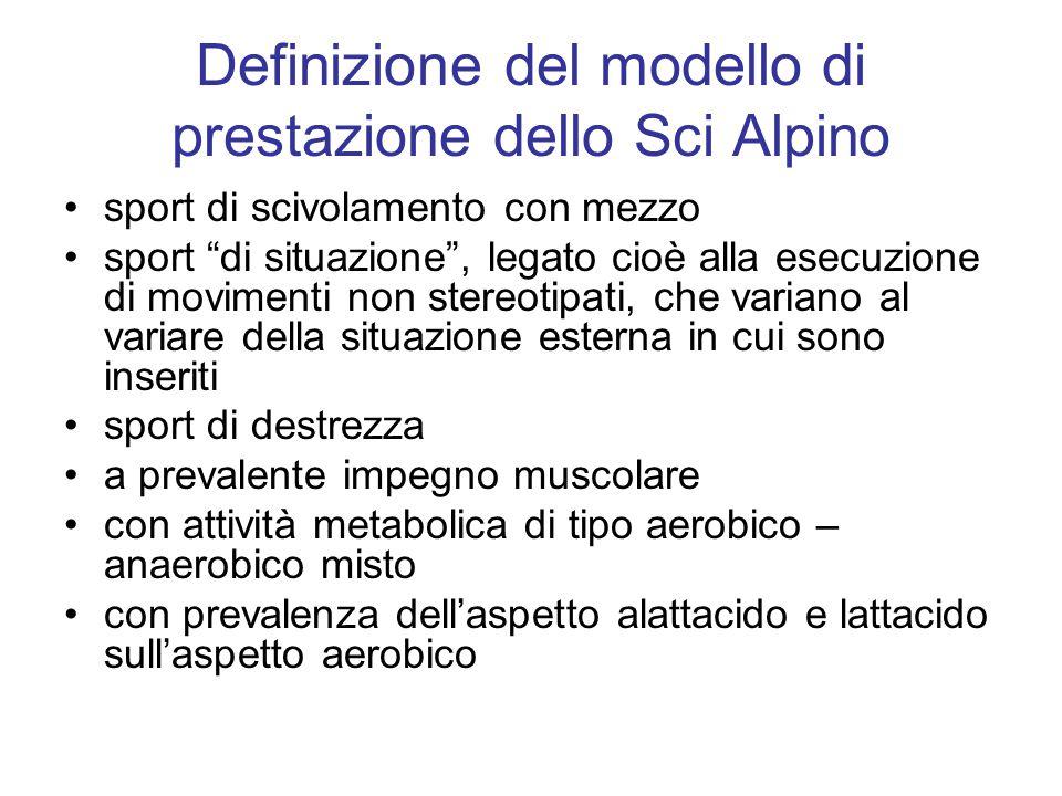 Definizione del modello di prestazione dello Sci Alpino
