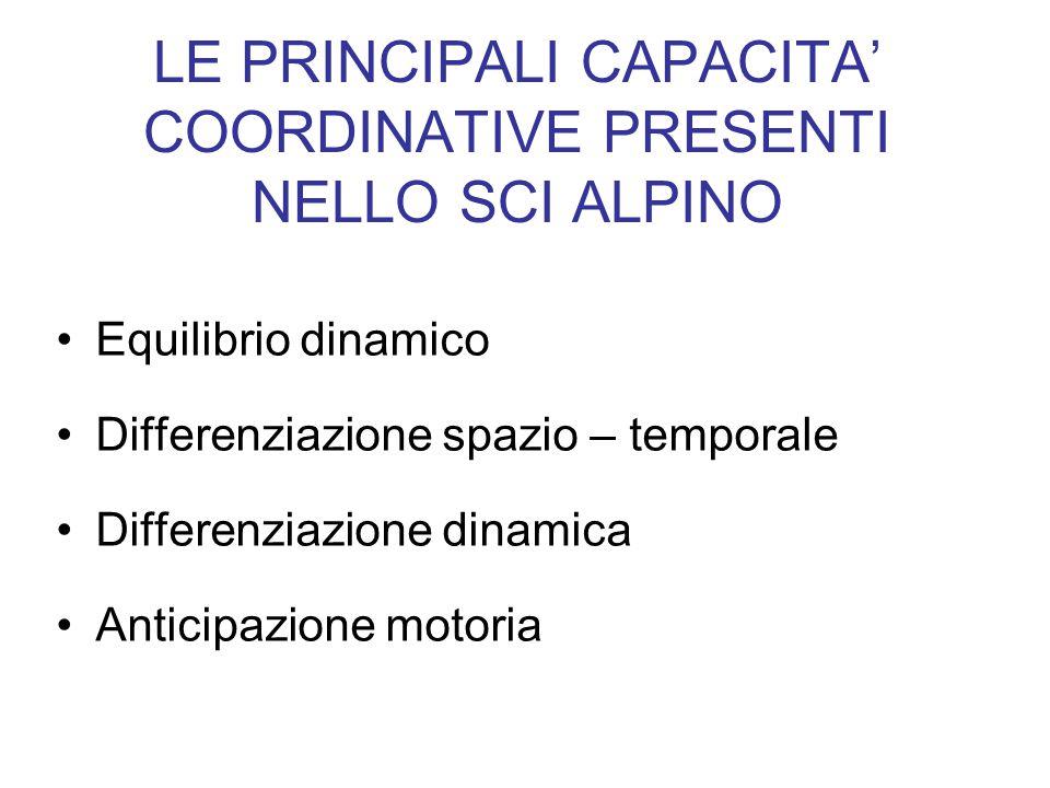 LE PRINCIPALI CAPACITA' COORDINATIVE PRESENTI NELLO SCI ALPINO