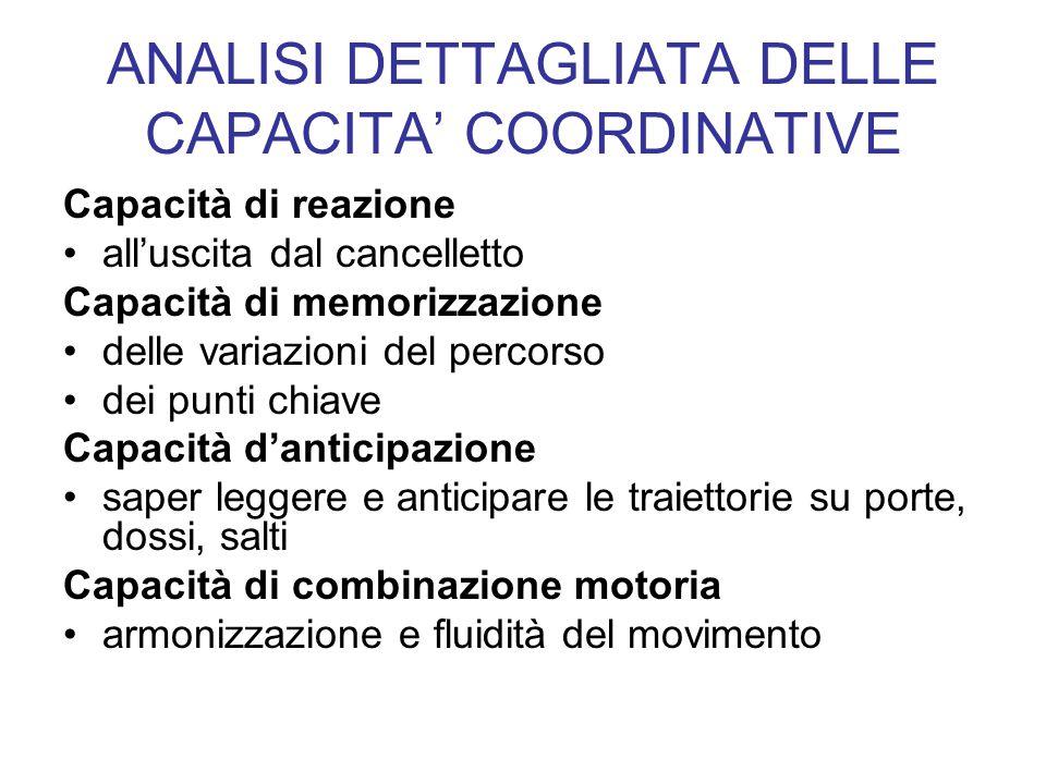 ANALISI DETTAGLIATA DELLE CAPACITA' COORDINATIVE