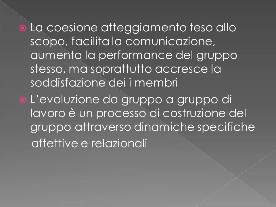 La coesione atteggiamento teso allo scopo, facilita la comunicazione, aumenta la performance del gruppo stesso, ma soprattutto accresce la soddisfazione dei i membri