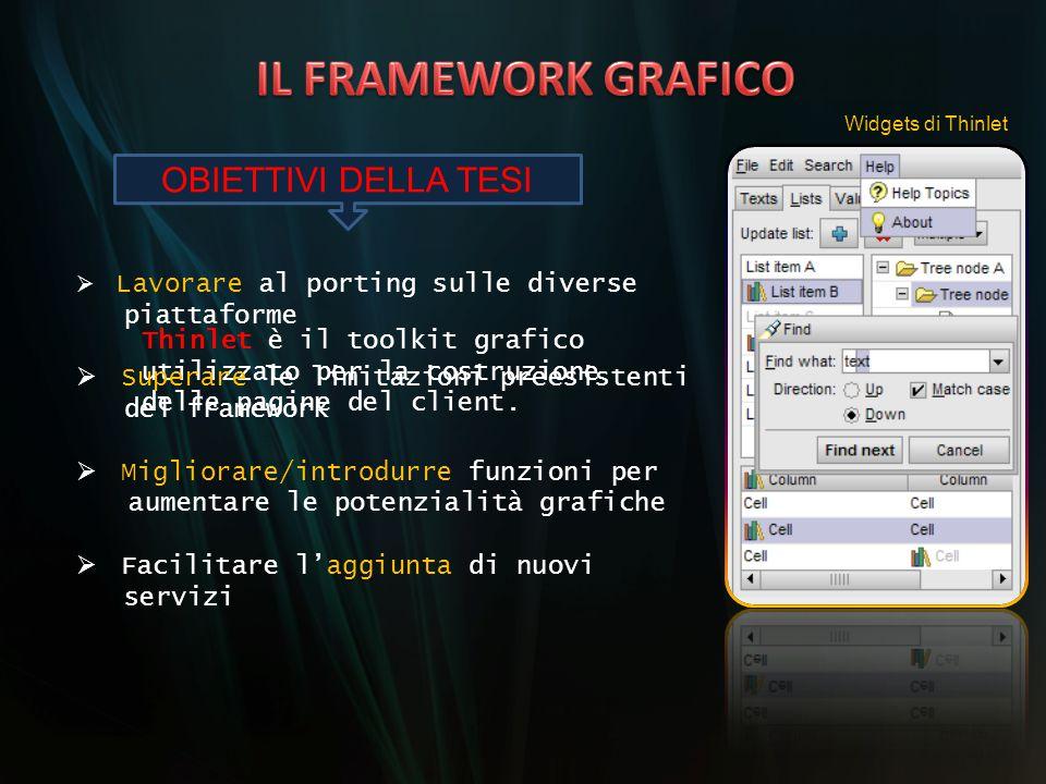 IL FRAMEWORK GRAFICO OBIETTIVI DELLA TESI piattaforme