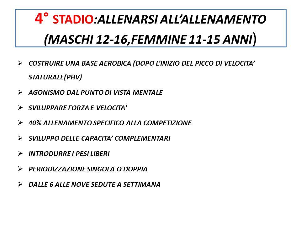 4° STADIO:ALLENARSI ALL'ALLENAMENTO (MASCHI 12-16,FEMMINE 11-15 ANNI)